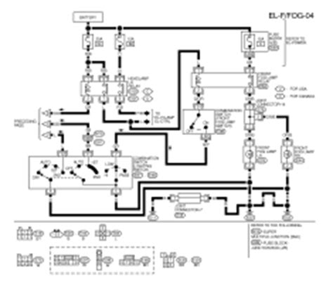 infiniti i30 stereo wiring diagram | get free image about