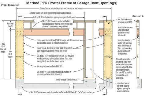section 42 guidelines garage door header framing detail wageuzi