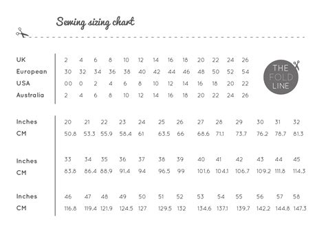 sewing pattern ease chart the sewing pattern tutorials 2 sizing charts and fitted