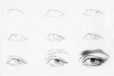 how to draw a eye how to draw an eye by abdonjromero on deviantart