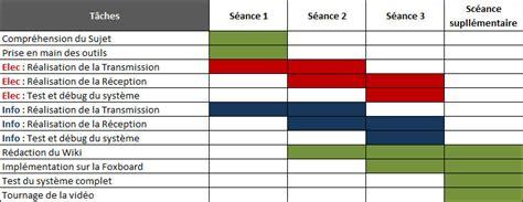 diagramme de gantt projet communication diagramme de gantt communication images how to guide and