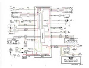 2004 mastiff wiring diagram big motorcycles forum