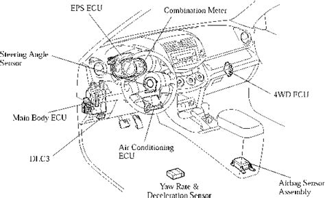 layout features to enhance communication layout of can components toyota rav4 car features