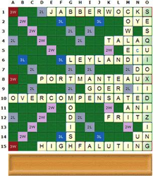 scrabble word finder by points 6 hilarious but accurate statistics about pop culture