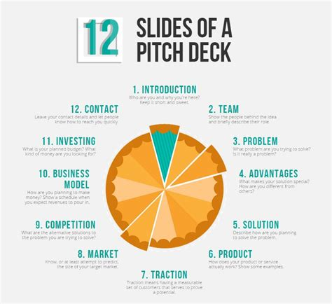 What Is A Pitch Deck Shawna Chen Pitch Deck Slides Template
