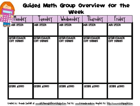 guided math lesson plan template guided math part 1 getting started learning to the