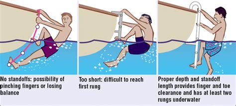 boat swim platform ladder extension types of boarding ladders swim steps for boats west marine
