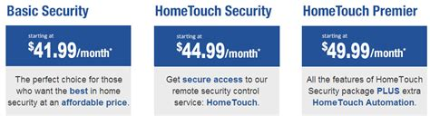 home security systems monthly rates 28 images compare