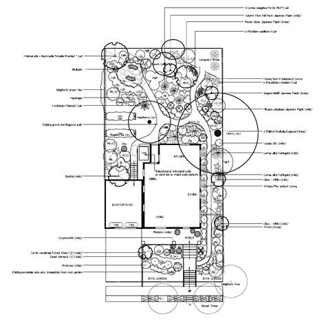 Rock Garden Plans Design The Liberated Kitchen Home Rock Garden Plan