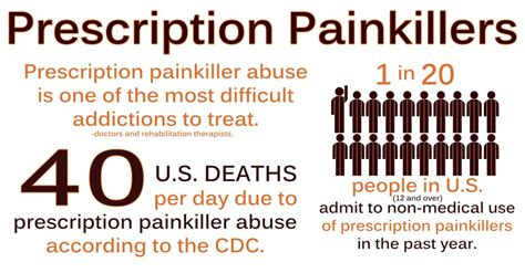 How To Detox After Painkillers by Prescription Painkillers The Most Difficult Addiction To
