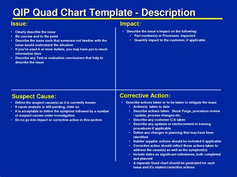 10 best images of standard quad chart powerpoint quad