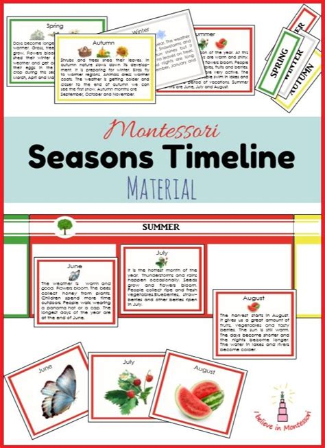 printable picture maria montessori seasons and months montessori timeline cards line of the