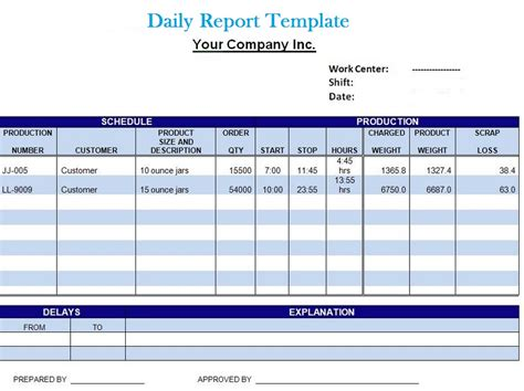 Daily Report Template daily report templates images
