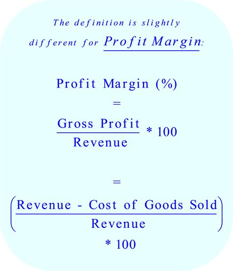 Gross Credit Loss Formula Math Percent Profit And Loss