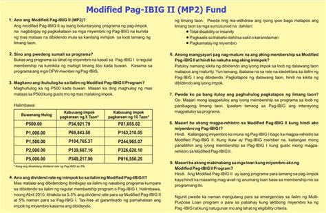 pag ibig fund housing loan computation how to invest in modified pag ibig ii mp2 fund