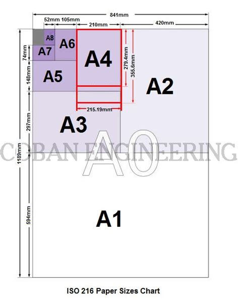 Paper Fit L Gd geometric dimensioning and tolerancing technical drawing