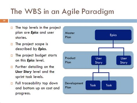 theme development definition image gallery epic agile