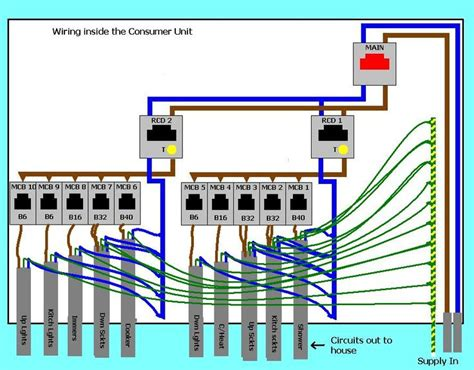 wiring diagram for garage consumer unit wiring wiring
