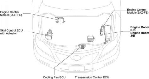 electric power steering 2005 toyota solara transmission control camry electrical wiring diagram toyota camry repair