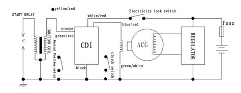 how to test a distributor capacitor how to test capacitor discharge ignition 28 images cdi