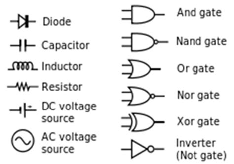 electrical drawings electrical drawing electrical cad