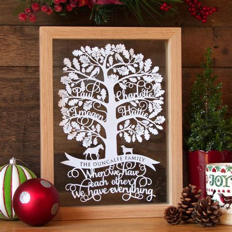 floating frame personalised family tree gift by sas
