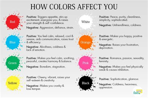 mood colors chart how colors affect mood chart emotions does your best
