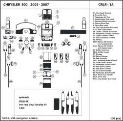 2005 Chrysler 300 Fuse Box Diagram Chrysler 300 Fuse Box Location Get Free Image About