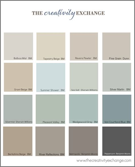the most popular pinned paint colors on paint