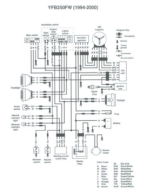 1996 yamaha 250 timberwolf wiring diagram wiring diagram