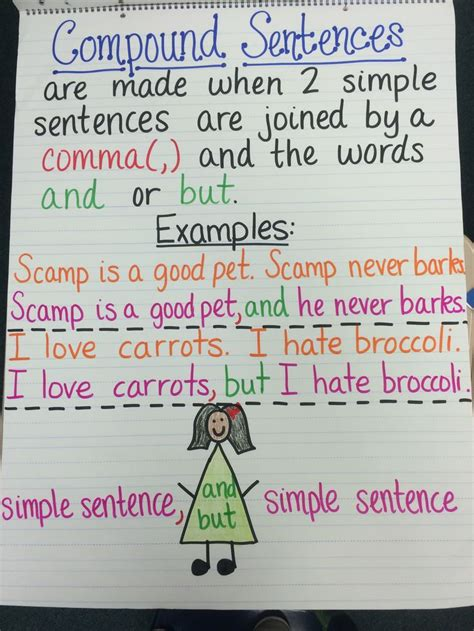 Use Cottage In A Sentence Best 25 Sentence Anchor Chart Ideas On