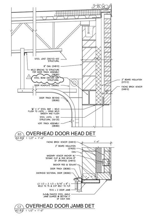 Slop Psr overhead door s9 technical info doors