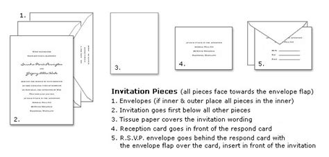 what order to put wedding invitations in envelope assembling wedding invitations invitation consultants
