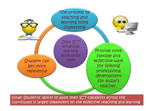 issues and challenges in teaching and learning ict