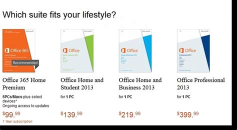 Microsoft Office 2014 by Microsoft Office Suite On Linux By 2014 Maybe