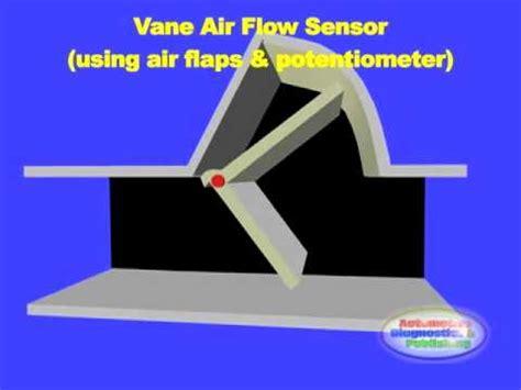 vane air flow sensor youtube