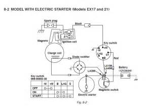 briggs and stratton 18 5 hp engine diagram briggs free