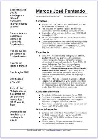 Modelo Curriculum Vitae Em Portugues Curriculum Vitae Modelos Em Portugues
