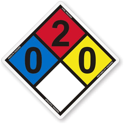 nfpa 704 signs | nfpa 704 diamond signs | nfpa placards