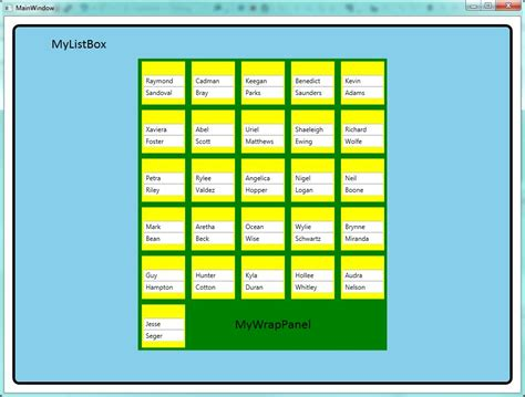 xaml custom layout wpf make listbox size to fit the itemspanel used as its
