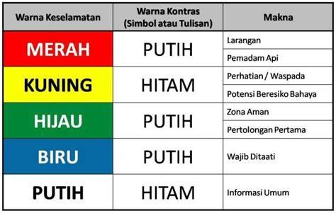 Floor Marking Warna Kuning rambu rambu keselamatan safety signs hermashinta