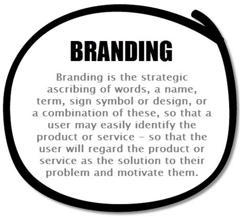 design branding definition how does marketing differ from advertising impute marketing