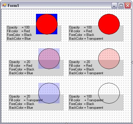 color code for transparent transparent using gdi and c updated to