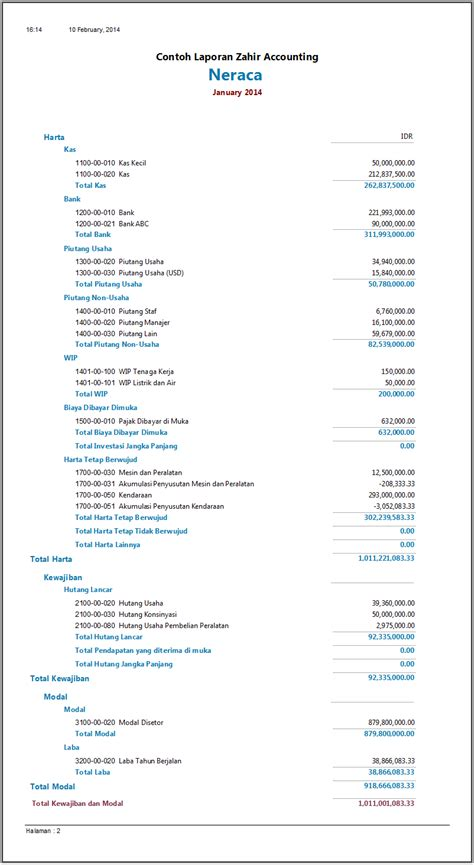 contoh laporan zahir contoh laporan keuangan software akuntansi terbaik zahir