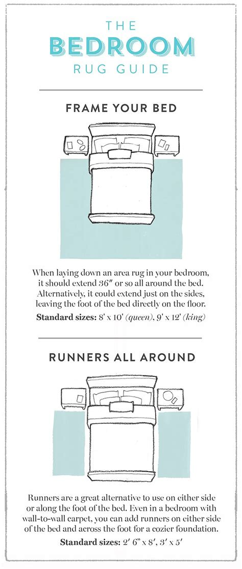 bedroom area rug placement how to choose the right size rug runners infographic