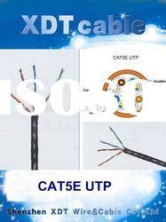 Kenika Cat 5e Utp 0 5mm Cca 300m utp cat5 lan cable utp cat5 lan cable manufacturers in