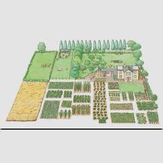farm layout meaning homestead on pinterest homestead layout garden planning