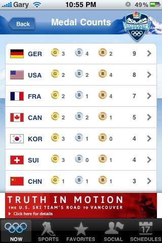 hello nbc olympics app, good bye ctvolympics.ca | iphone