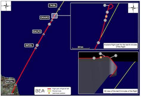 Understanding Air 447 air 447 crash prelim report pilot misunderstanding
