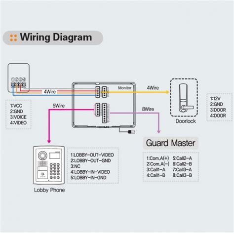 intercom connection diagram intercom get free image